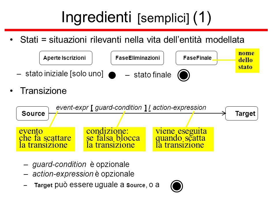 Ingredienti [semplici] (1) Stati = situazioni rilevanti nella vita dell'entità modellata event-expr [ guard-condition ] / action-expression Aperte Isc