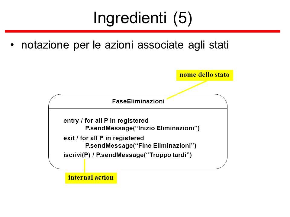 """nome dello stato Ingredienti (5) notazione per le azioni associate agli stati FaseEliminazioni entry / for all P in registered P.sendMessage(""""Inizio E"""