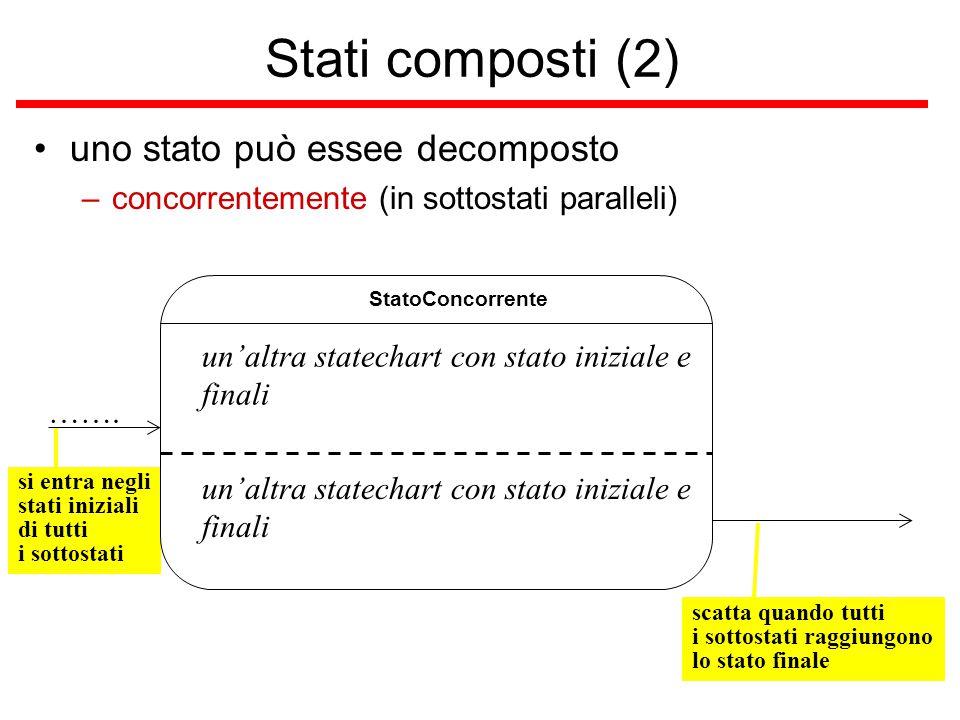 si entra negli stati iniziali di tutti i sottostati Stati composti (2) uno stato può essee decomposto –concorrentemente (in sottostati paralleli) Stat