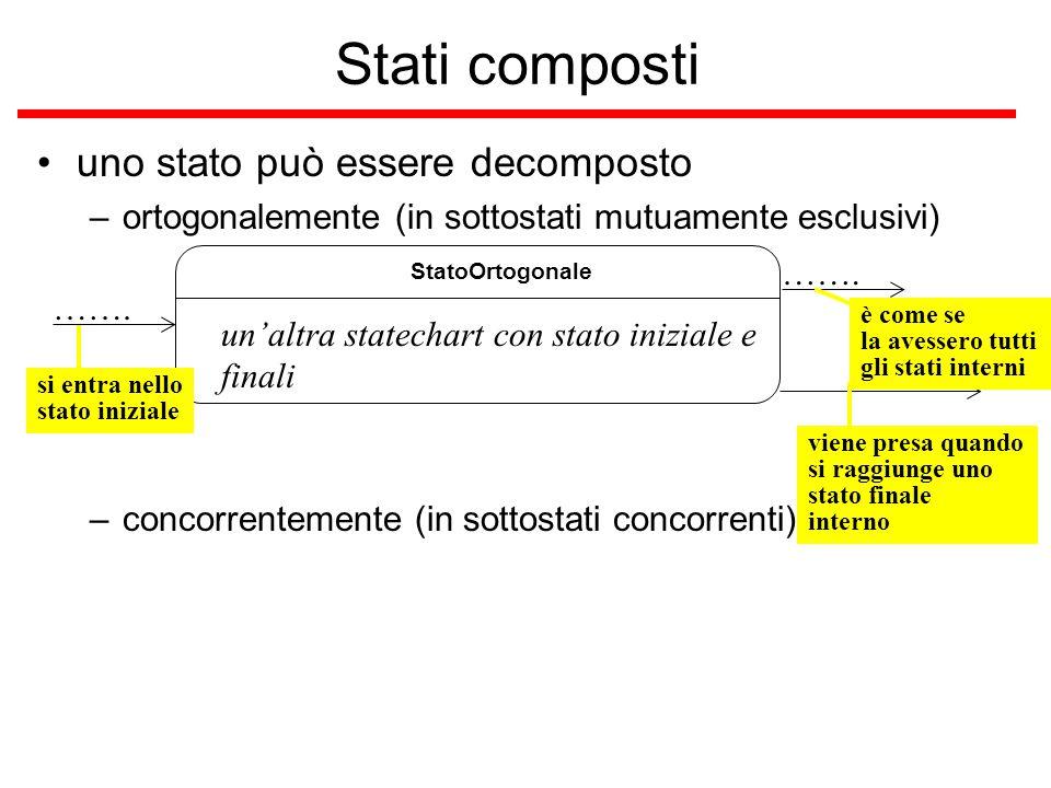 Stati composti uno stato può essere decomposto –ortogonalemente (in sottostati mutuamente esclusivi) –concorrentemente (in sottostati concorrenti) Sta
