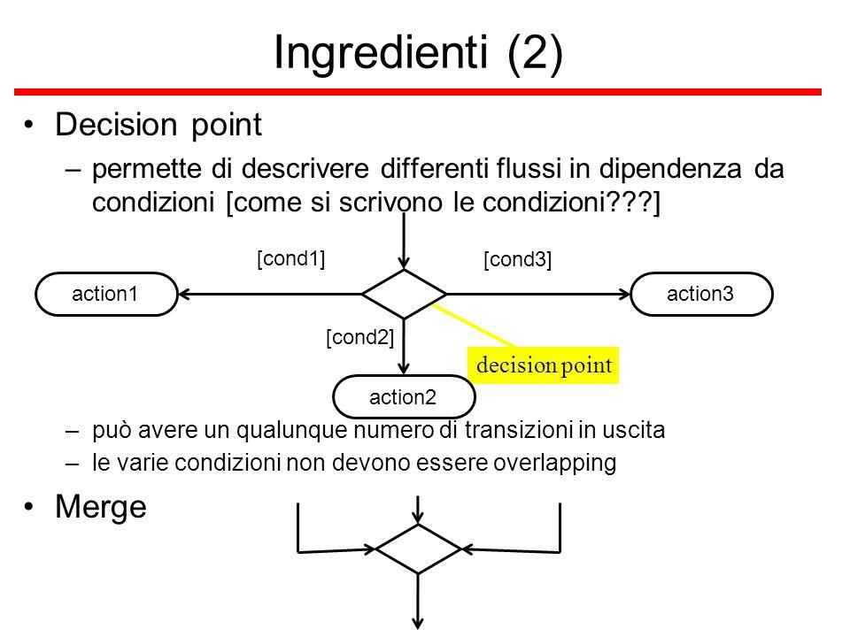 Ingredienti (2) Decision point –permette di descrivere differenti flussi in dipendenza da condizioni [come si scrivono le condizioni???] decision poin