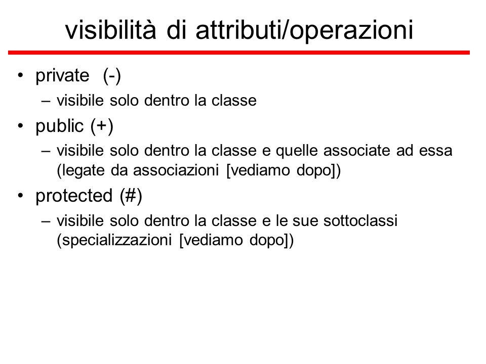 visibilità di attributi/operazioni private (-) –visibile solo dentro la classe public (+) –visibile solo dentro la classe e quelle associate ad essa (