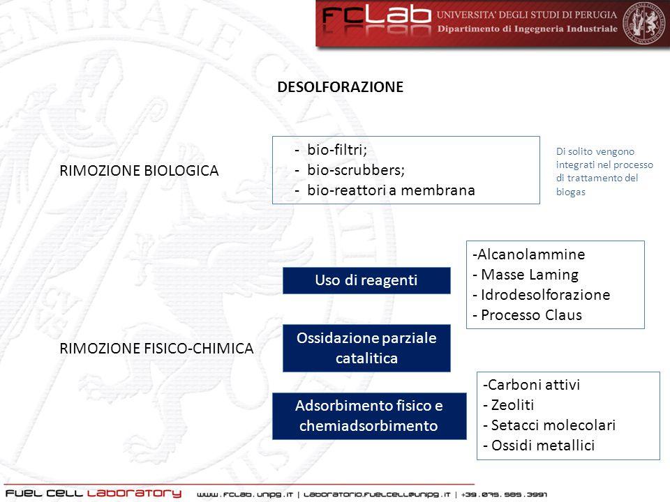 RIMOZIONE BIOLOGICA RIMOZIONE FISICO-CHIMICA DESOLFORAZIONE - bio-filtri; - bio-scrubbers; - bio-reattori a membrana Uso di reagenti Adsorbimento fisi