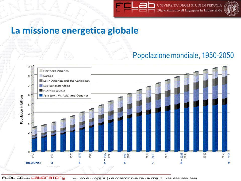 Popolazione mondiale, 1950-2050 La missione energetica globale