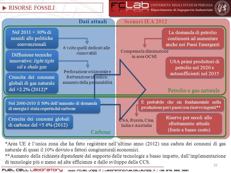 RISORSE FOSSILI Dati attualiScenari IEA 2012 Nel 2011 + 30% di sussidi alle politiche convenzionali Diffusione tecniche innovative: light tight oil e