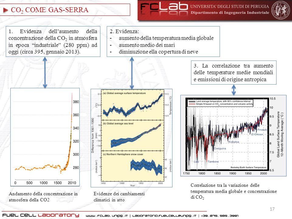 Andamento della concentrazione in atmosfera della CO2 Evidenze dei cambiamenti climatici in atto Correlazione tra la variazione delle temperatura medi