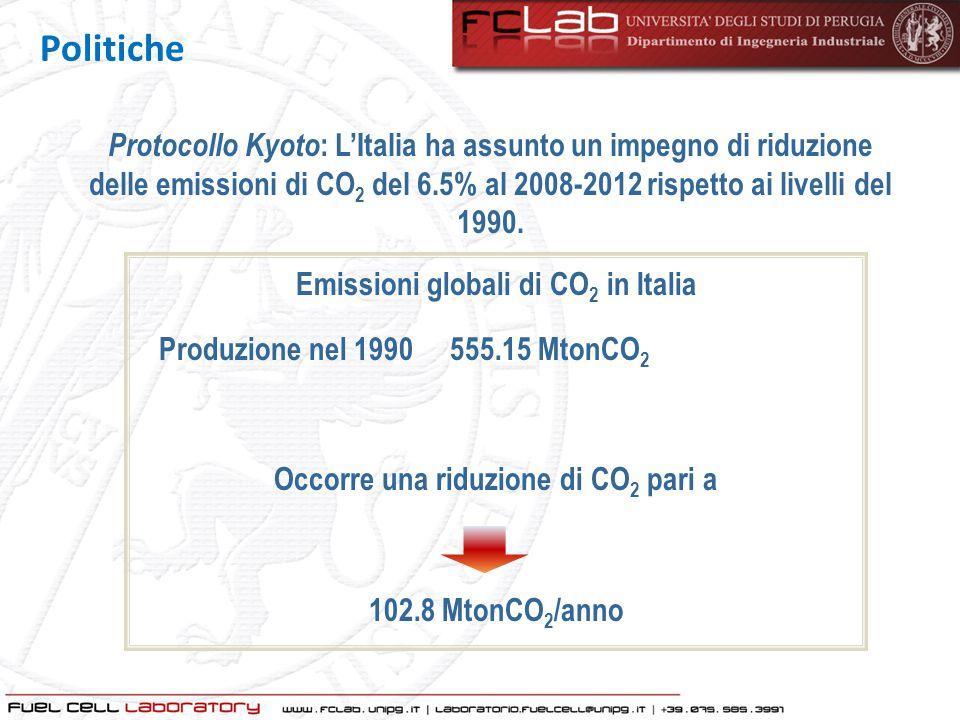 Protocollo Kyoto : L'Italia ha assunto un impegno di riduzione delle emissioni di CO 2 del 6.5% al 2008-2012 rispetto ai livelli del 1990. Emissioni g