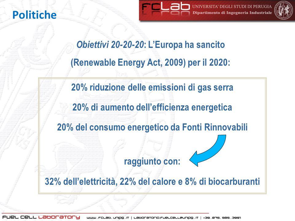 Obiettivi 20-20-20 : L'Europa ha sancito (Renewable Energy Act, 2009) per il 2020: 20% riduzione delle emissioni di gas serra 20% di aumento dell'effi