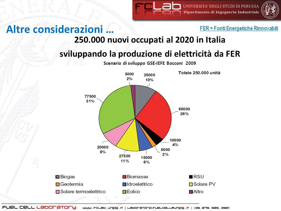 250.000 nuovi occupati al 2020 in Italia sviluppando la produzione di elettricità da FER Scenario di sviluppo GSE-IEFE Bocconi 2009 FER = Fonti Energe