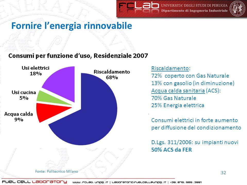 32 Fornire l'energia rinnovabile Riscaldamento: 72% coperto con Gas Naturale 13% con gasolio (in diminuzione) Acqua calda sanitaria (ACS): 70% Gas Nat