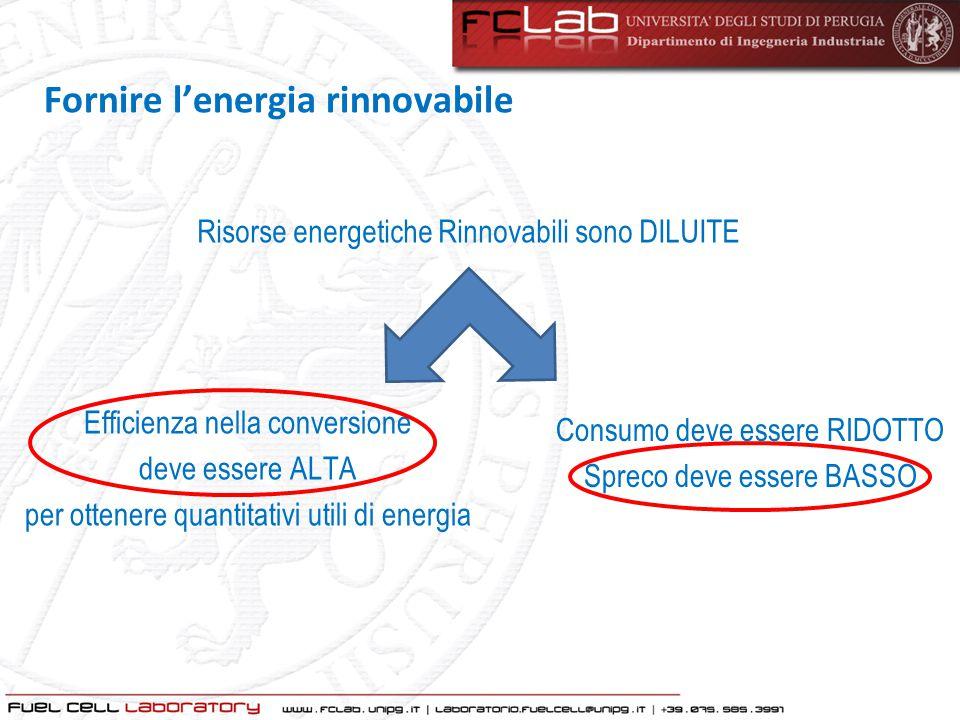Risorse energetiche Rinnovabili sono DILUITE Efficienza nella conversione deve essere ALTA per ottenere quantitativi utili di energia Consumo deve ess
