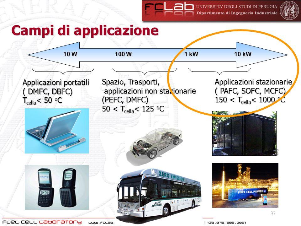 37 10 W 10 kW 100 W 1 kW Applicazioni portatili ( DMFC, DBFC) T cella < 50 o C Applicazioni stazionarie ( PAFC, SOFC, MCFC) 150 < T cella < 1000 o C S