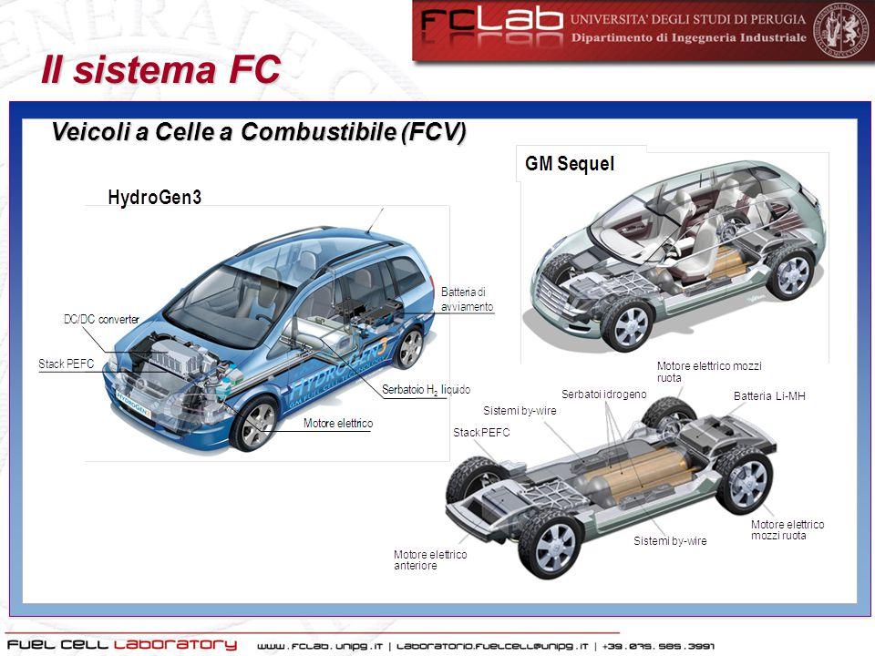 Celle ad alta temperatura o Phosphoric Acid FC (180 < T < 210°C; 32 < η el < 38%) Tecnologia matura Elettrolita economico Buona affidabilità o Molten Carbonate FC (600 < T < 650°C; 45 < η el < 55%) Alta efficienza Utilizza composti di carbonio Non necessita di catalizzatori nobili Produce calore ad alta temperatura Tecnologia quasi matura o Solid Oxide FC (700 < T < 900°C; 50 < η el < 60%) Sfrutta composti di C Non necessita di catalizzatori nobili Produce calore ad alta temperatura Più alta densità di corrente ed efficienza Elettrolita solido e inerte