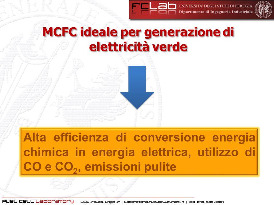 Alta efficienza di conversione energia chimica in energia elettrica, utilizzo di CO e CO 2, emissioni pulite MCFC ideale per generazione di elettricit