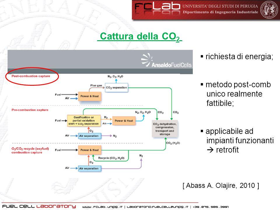 Cattura della CO 2 [ Abass A. Olajire, 2010 ]  richiesta di energia;  metodo post-comb unico realmente fattibile;  applicabile ad impianti funziona