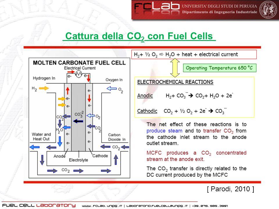 Cattura della CO 2 con Fuel Cells [ Parodi, 2010 ]