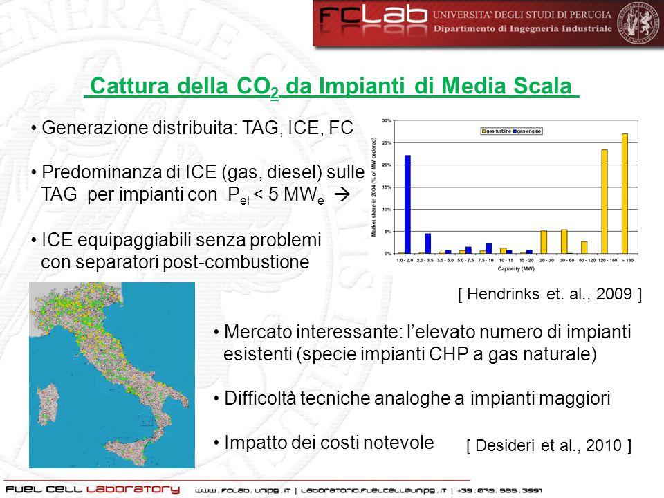 Cattura della CO 2 da Impianti di Media Scala Generazione distribuita: TAG, ICE, FC Predominanza di ICE (gas, diesel) sulle TAG per impianti con P el