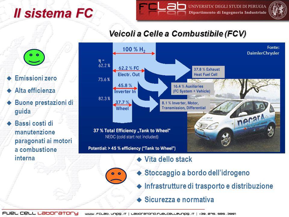 Cattura della CO 2 con Fuel Cells  Settore mobile (DMFC): contributo inutile  Settore trasporti (PEFC): vantaggi dipendenti dal metodo di produzione dell' H 2  Settore di Produzione Energia: applicazioni alla generazione distribuita con MCFC/SOFC [ Jung-Ho Wee, 2010 ] n.b.