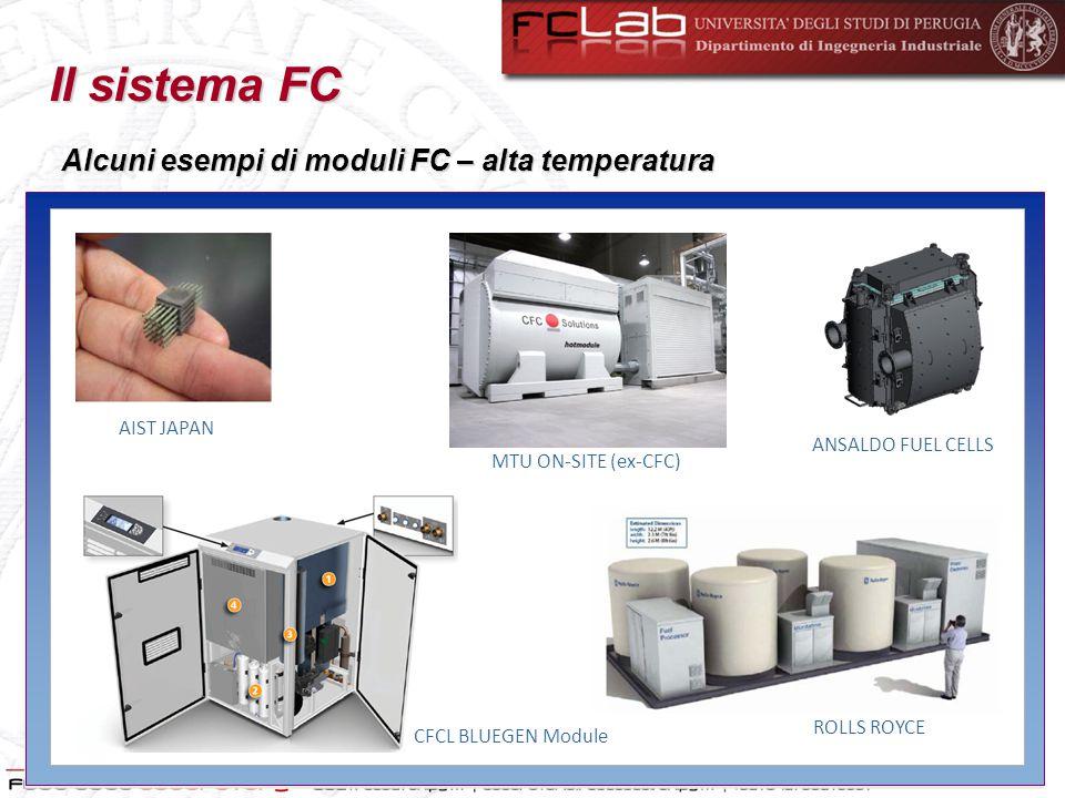 Composizione generica di un biogas: CH 4 : 40-70%; CO 2 : 30-50%; N 2 : O 2 : 0-5%; H 2 S: 0-4000 ppm; mercaptani: 0-100 ppm, siloxani: 0-100 mg m -3 ; idrocarburi alogenati: 0-100 mg m -3 Reazioni : CH 4 + CO 2 -> 2H 2 + 2CO(dry reforming) CH 4 + H 2 O -> 3H 2 + CO(steam reforming) CO 2 + H 2 -> H 2 O + CO(RWGS: reverse water gas shift reaction) Quest'ultima, presente ad alte concentrazioni di CO 2, si oppone alle altre (per le mcfc non è un problema, inoltre l'acqua inibisce la carbon deposition) Percentuali variabili di: Azoto, H 2 S, vari composti dello zolfo (mercaptani, carbonyl sulphide) e del silicio (siloxani), alogenati, idrocarburi aromatici.