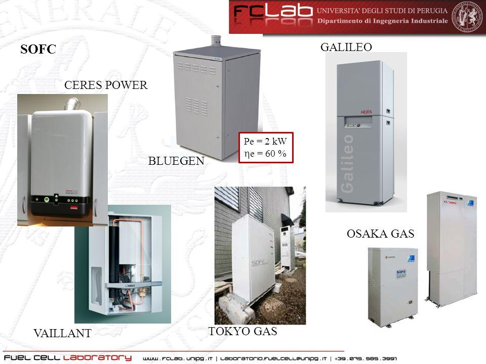 SOFC GALILEO CERES POWER BLUEGEN VAILLANT TOKYO GAS OSAKA GAS Pe = 2 kW  e = 60 %