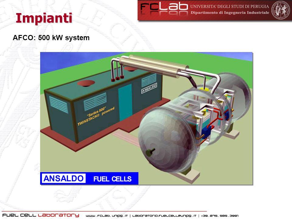 In particolare per le MCFC: Test su inquinanti (H 2 S, HCl, HF, NH 3, ecc) Utilizzo della CO 2 Dimostrata stabilità con biogas ad alti utilizzi (U f = 75-90%) Test su percentuali variabili di H 2 e CO, muovendo lungo il dominio del coefficiente CO/(CO + H 2 ) Miscele ricche in COMiscele ricche in H 2 Per l'uso di biogas nelle SOFC va prevista la cattura della CO 2.