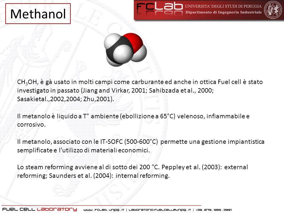 CH 3 OH, è gà usato in molti campi come carburante ed anche in ottica Fuel cell è stato investigato in passato (Jiang and Virkar, 2001; Sahibzada et a