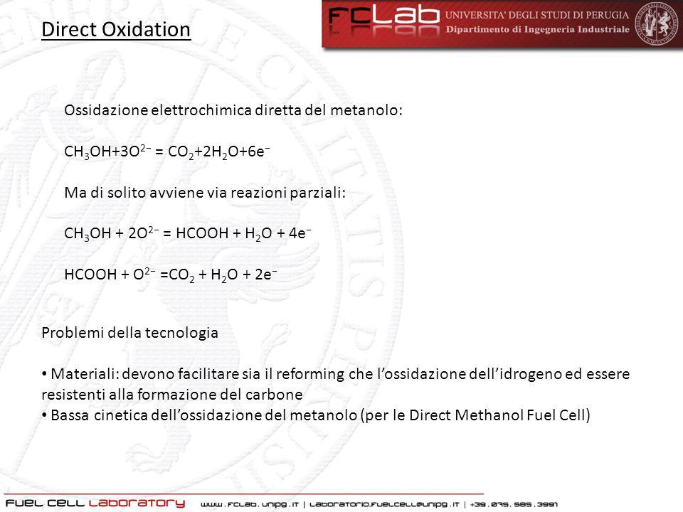 Direct Oxidation Ossidazione elettrochimica diretta del metanolo: CH 3 OH+3O 2− = CO 2 +2H 2 O+6e − Ma di solito avviene via reazioni parziali: CH 3 O