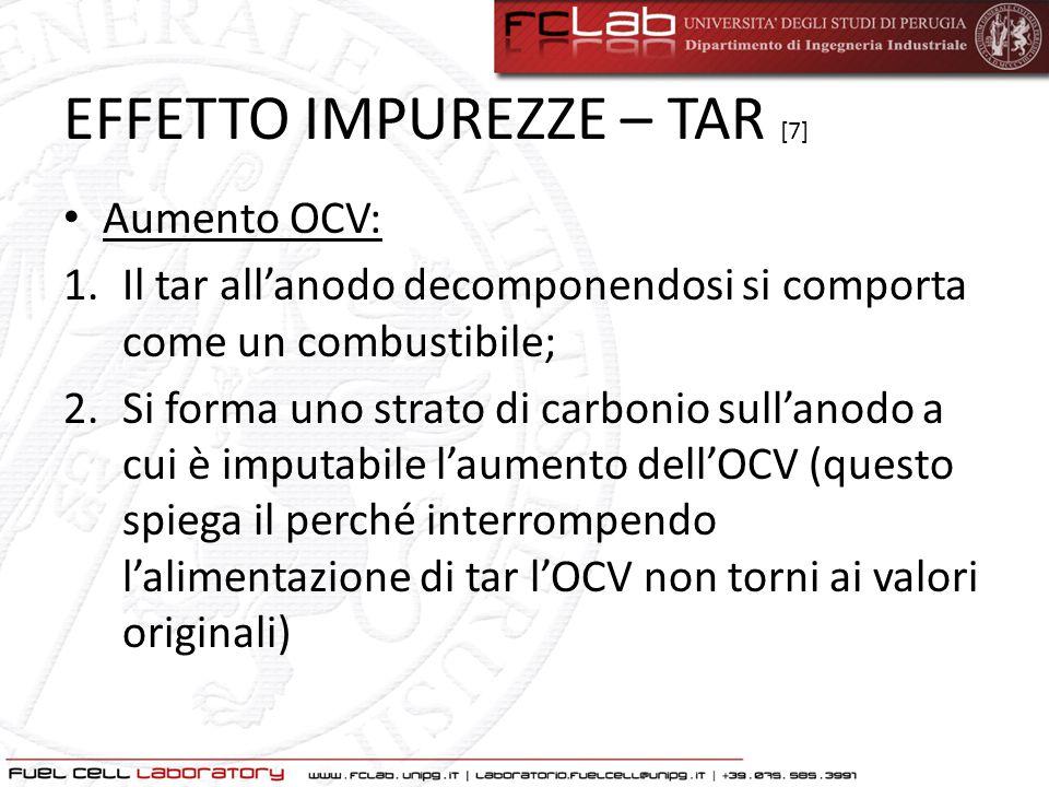 EFFETTO IMPUREZZE – TAR [7] Aumento OCV: 1.Il tar all'anodo decomponendosi si comporta come un combustibile; 2.Si forma uno strato di carbonio sull'an