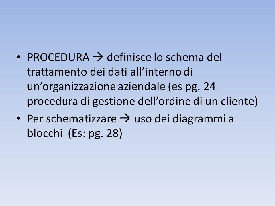 PROCEDURA  definisce lo schema del trattamento dei dati all'interno di un'organizzazione aziendale (es pg.