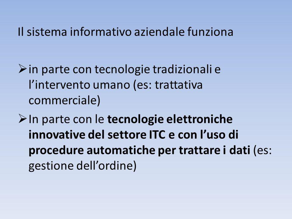 Il sistema informativo aziendale funziona  in parte con tecnologie tradizionali e l'intervento umano (es: trattativa commerciale)  In parte con le tecnologie elettroniche innovative del settore ITC e con l'uso di procedure automatiche per trattare i dati (es: gestione dell'ordine)