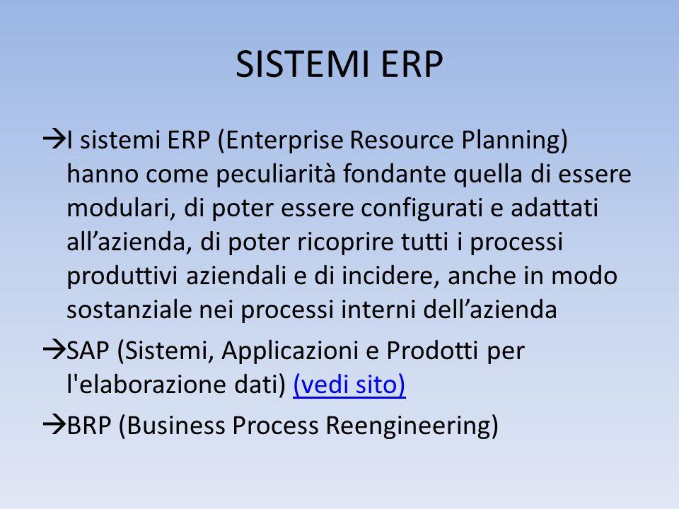 SISTEMI ERP  I sistemi ERP (Enterprise Resource Planning) hanno come peculiarità fondante quella di essere modulari, di poter essere configurati e adattati all'azienda, di poter ricoprire tutti i processi produttivi aziendali e di incidere, anche in modo sostanziale nei processi interni dell'azienda  SAP (Sistemi, Applicazioni e Prodotti per l elaborazione dati) (vedi sito)(vedi sito)  BRP (Business Process Reengineering)