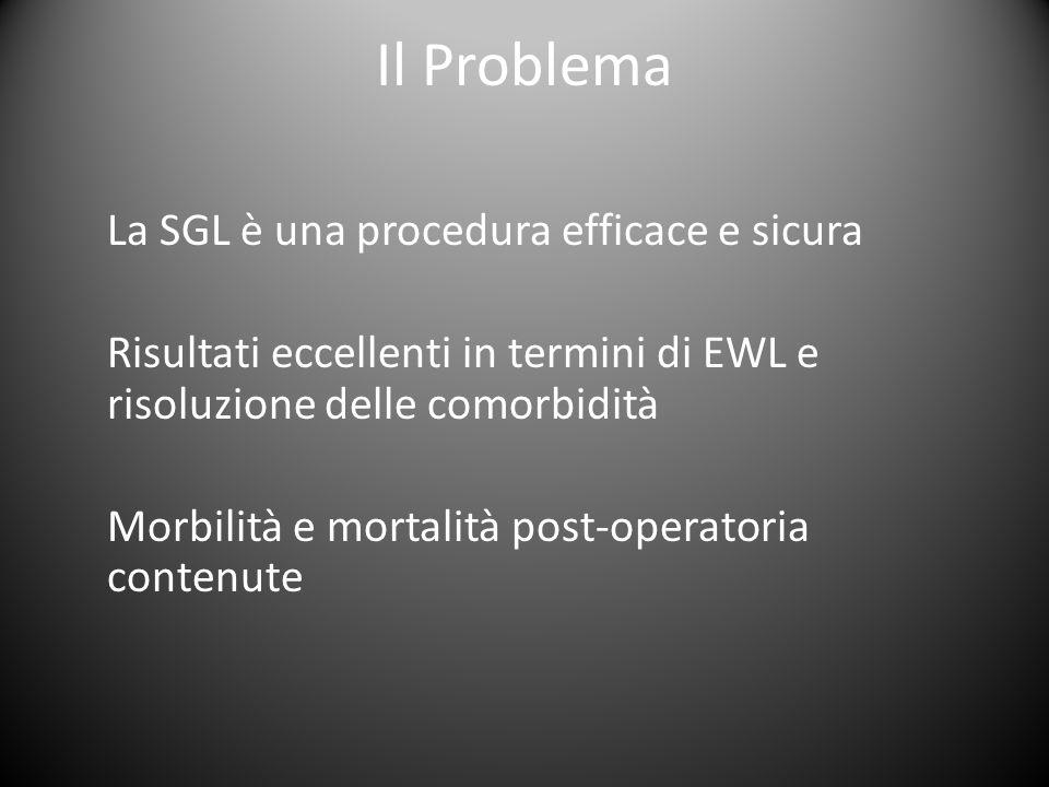 Il Problema La SGL è una procedura efficace e sicura Risultati eccellenti in termini di EWL e risoluzione delle comorbidità Morbilità e mortalità post