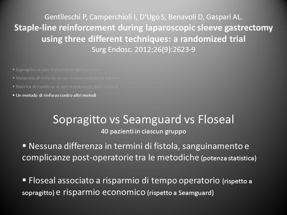Gentileschi P, Camperchioli I, D'Ugo S, Benavoli D, Gaspari AL. Staple-line reinforcement during laparoscopic sleeve gastrectomy using three different