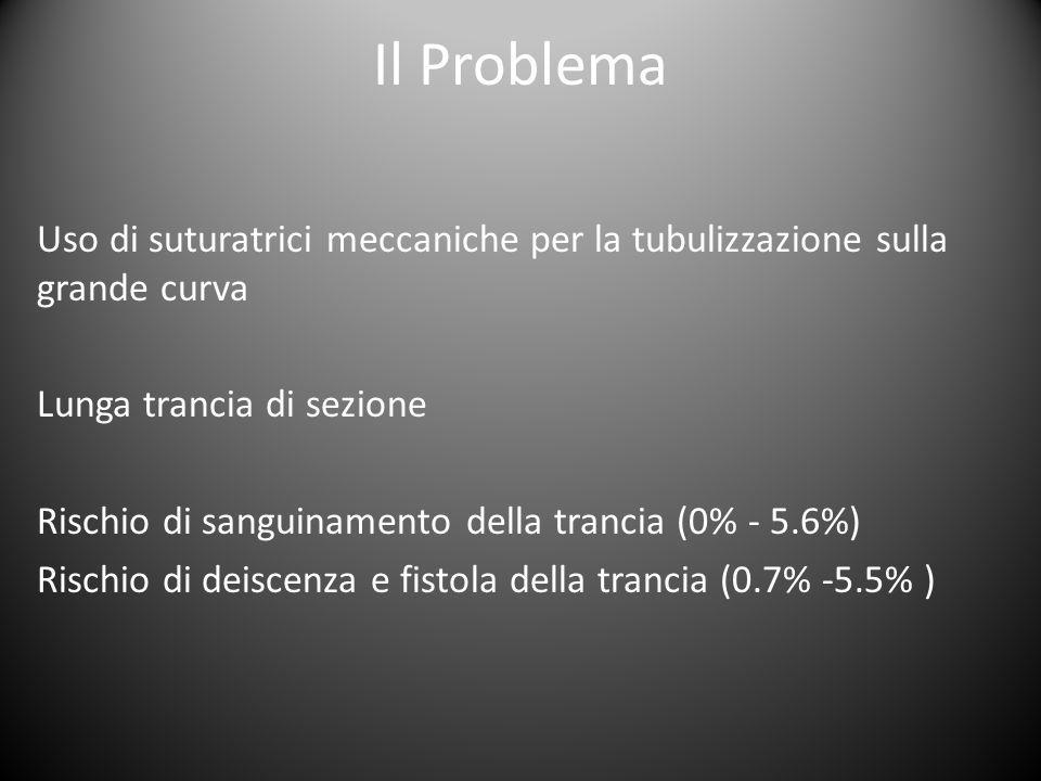 Il Problema Uso di suturatrici meccaniche per la tubulizzazione sulla grande curva Lunga trancia di sezione Rischio di sanguinamento della trancia (0%