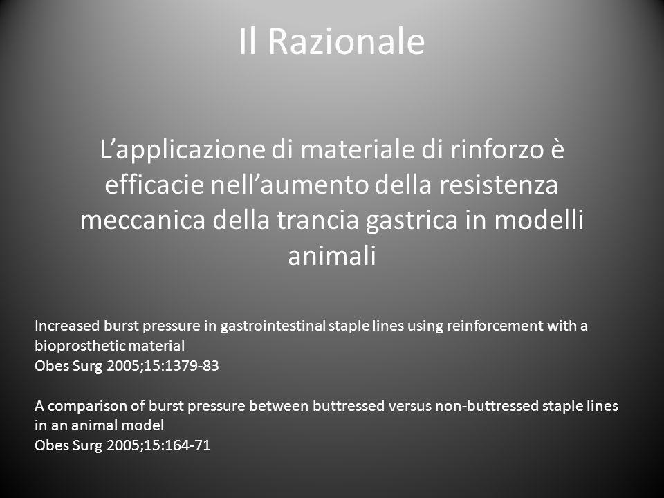 Il Razionale L'applicazione di materiale di rinforzo è efficacie nell'aumento della resistenza meccanica della trancia gastrica in modelli animali Inc
