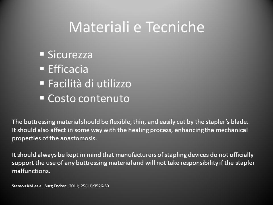 Materiali e Tecniche  Sicurezza  Efficacia  Facilità di utilizzo  Costo contenuto The buttressing material should be flexible, thin, and easily cu