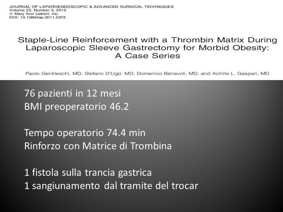 76 pazienti in 12 mesi BMI preoperatorio 46.2 Tempo operatorio 74.4 min Rinforzo con Matrice di Trombina 1 fistola sulla trancia gastrica 1 sangiuname