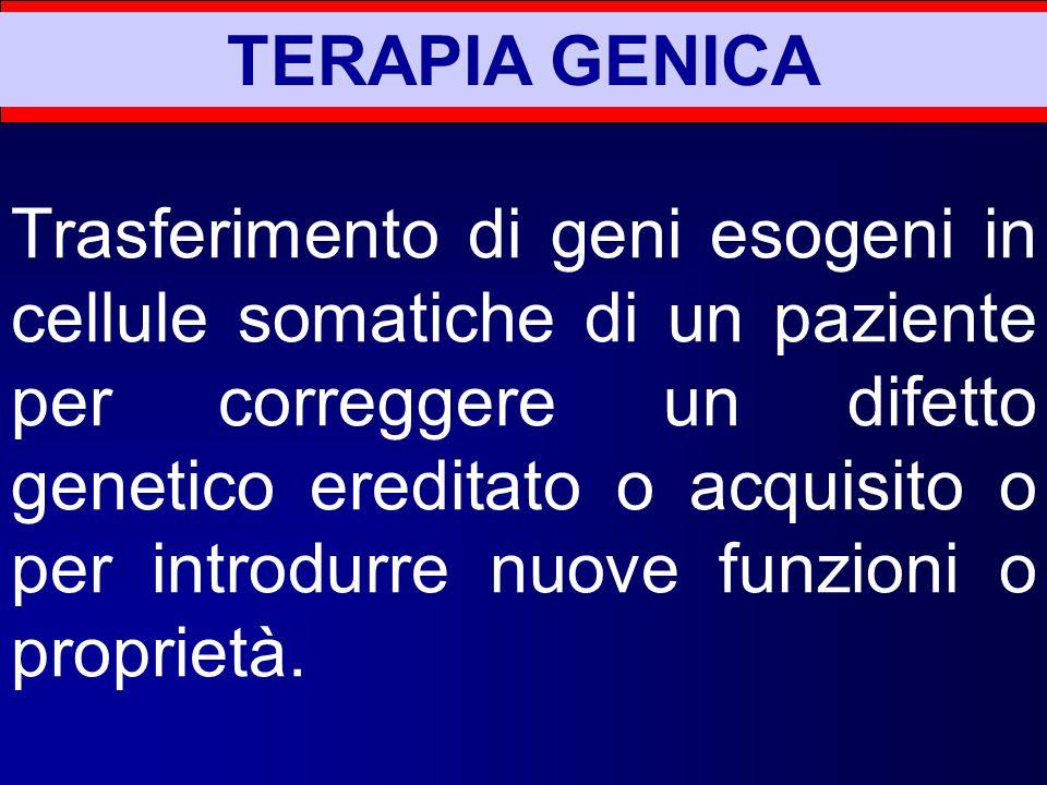 TERAPIA GENICA Speculazioni sulla possibilità di effettuare una terapia genica sono degli anni '60 Primo trial clinico approvato in USA nel 1989.