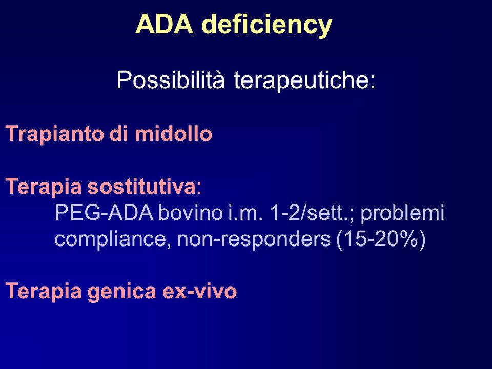 ADA deficiency Possibilità terapeutiche: Trapianto di midollo Terapia sostitutiva: PEG-ADA bovino i.m. 1-2/sett.; problemi compliance, non-responders