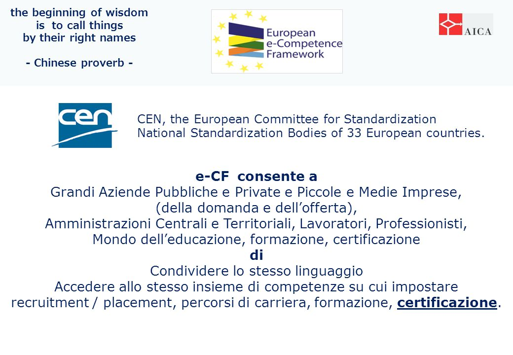 CEN, the European Committee for Standardization National Standardization Bodies of 33 European countries.