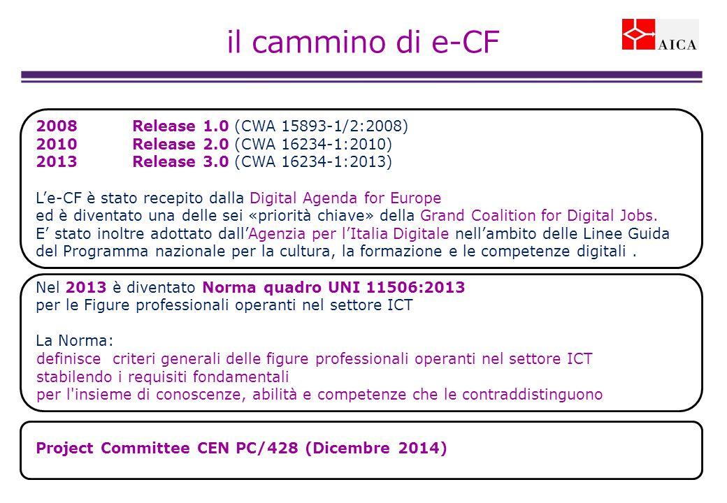 il cammino di e-CF 2008Release 1.0 (CWA 15893-1/2:2008) 2010Release 2.0 (CWA 16234-1:2010) 2013Release 3.0 (CWA 16234-1:2013) L'e-CF è stato recepito dalla Digital Agenda for Europe ed è diventato una delle sei «priorità chiave» della Grand Coalition for Digital Jobs.