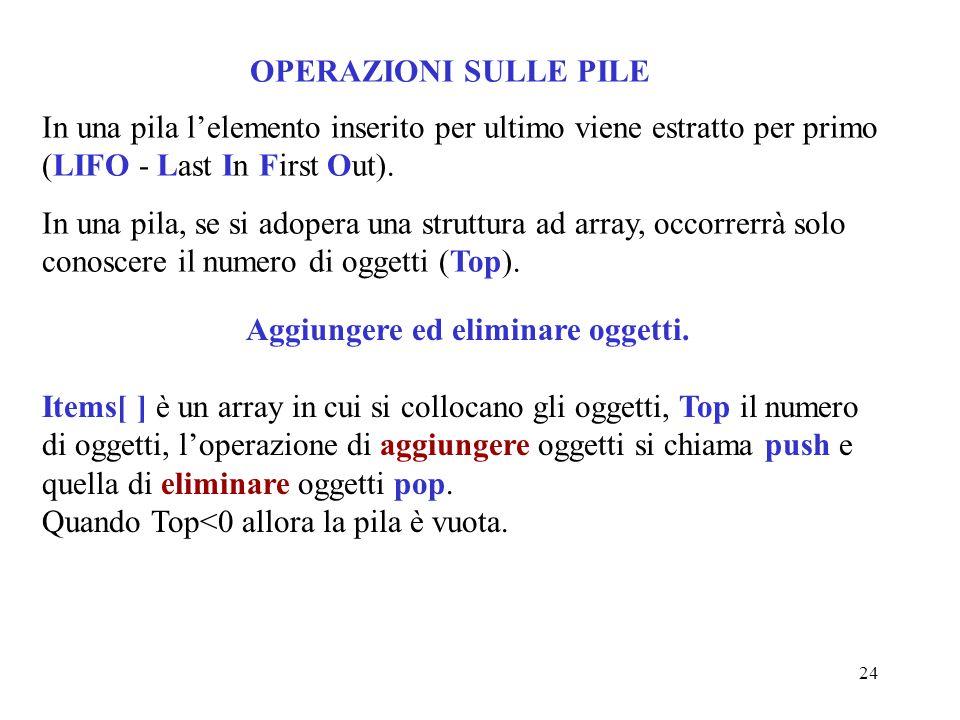 24 OPERAZIONI SULLE PILE In una pila l'elemento inserito per ultimo viene estratto per primo (LIFO - Last In First Out). In una pila, se si adopera un
