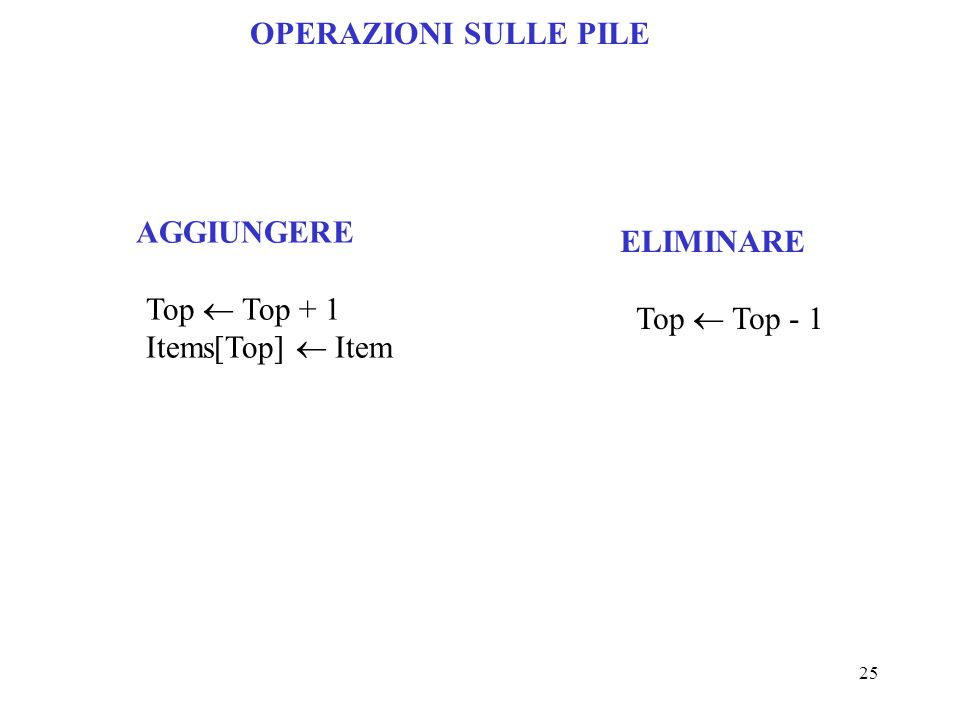 25 OPERAZIONI SULLE PILE AGGIUNGERE Top  Top + 1 Items[Top]  Item ELIMINARE Top  Top - 1