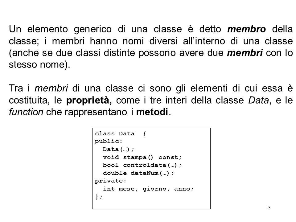 14 member function DEFINITIONS Le member function definition è preferibile inserirle tutte in un file xxx.cpp Sintassi: constructor class-name::class-name(formal-arg-list) { istruzioni } Il nome del constructor è il nome della sua stessa classe.