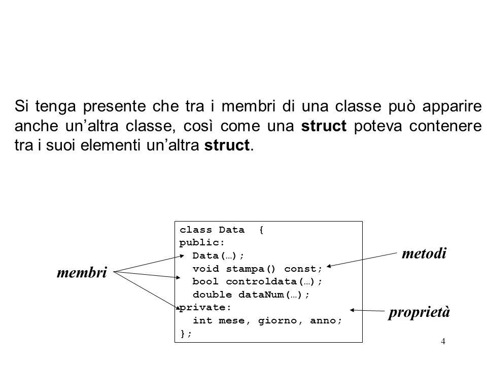 4 Si tenga presente che tra i membri di una classe può apparire anche un'altra classe, così come una struct poteva contenere tra i suoi elementi un'al