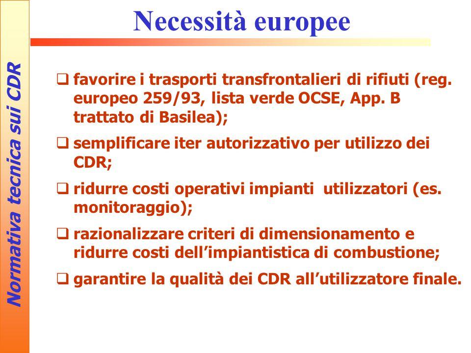 Normativa tecnica sui CDR Necessità europee  favorire i trasporti transfrontalieri di rifiuti (reg.