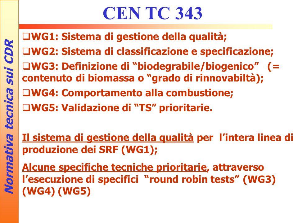 Normativa tecnica sui CDR CEN TC 343  WG1: Sistema di gestione della qualità;  WG2: Sistema di classificazione e specificazione;  WG3: Definizione di biodegrabile/biogenico (= contenuto di biomassa o grado di rinnovabiltà);  WG4: Comportamento alla combustione;  WG5: Validazione di TS prioritarie.