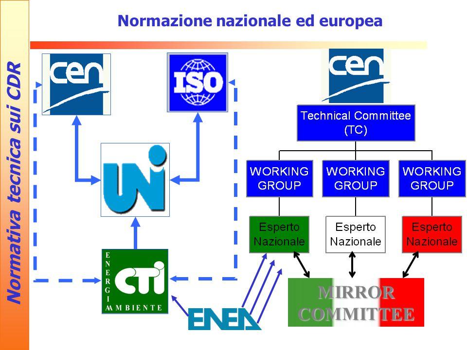 Normazione nazionale ed europea Normativa tecnica sui CDR MIRRORCOMMITTEE