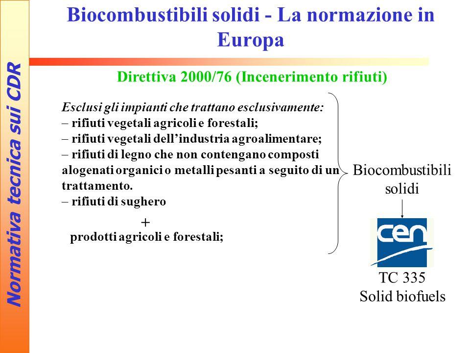 Biocombustibili solidi - La normazione in Europa Normativa tecnica sui CDR Direttiva 2000/76 (Incenerimento rifiuti) Esclusi gli impianti che trattano esclusivamente: – rifiuti vegetali agricoli e forestali; – rifiuti vegetali dell'industria agroalimentare; – rifiuti di legno che non contengano composti alogenati organici o metalli pesanti a seguito di un trattamento.