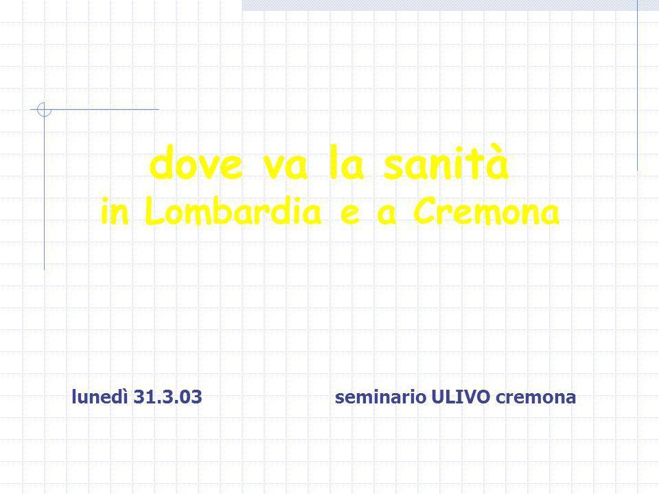 dove va la sanità in Lombardia e a Cremona lunedì 31.3.03 seminario ULIVO cremona
